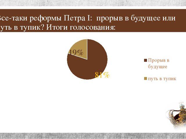 Все-таки реформы Петра I: прорыв в будущее или путь в тупик? Итоги голосовани...
