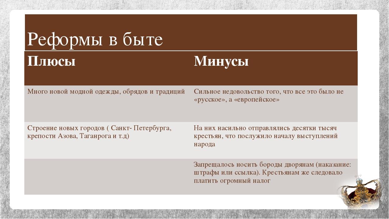 Реформы в быте Плюсы Минусы Много новоймодной одежды, обрядов и традиций Силь...