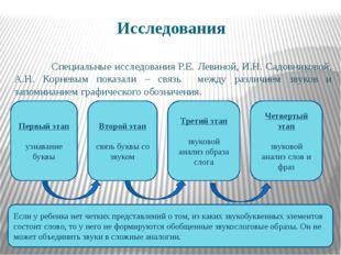 Исследования Специальные исследования Р.Е. Левиной, И.Н. Садовниковой, А.Н. К