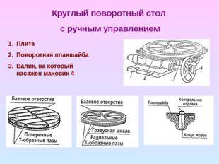 Круглый поворотный стол с ручным управлением Плита Поворотная планшайба Валик