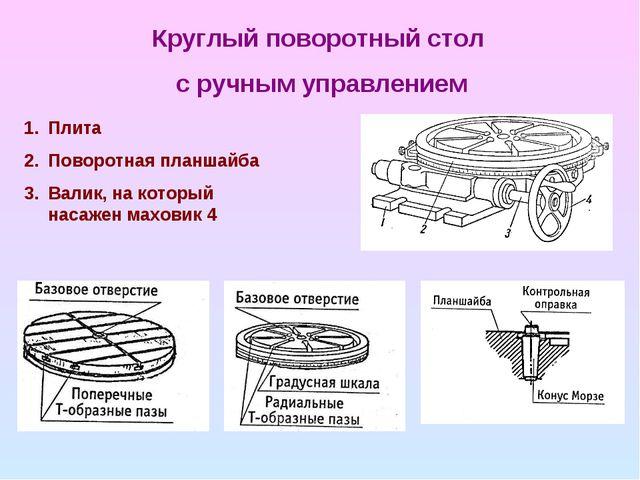 Круглый поворотный стол с ручным управлением Плита Поворотная планшайба Валик...