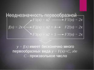 Неоднозначность первообразной f(x) = 2x F1(x) = x2 F2(x) = x2 + 1 F3(x) = x2