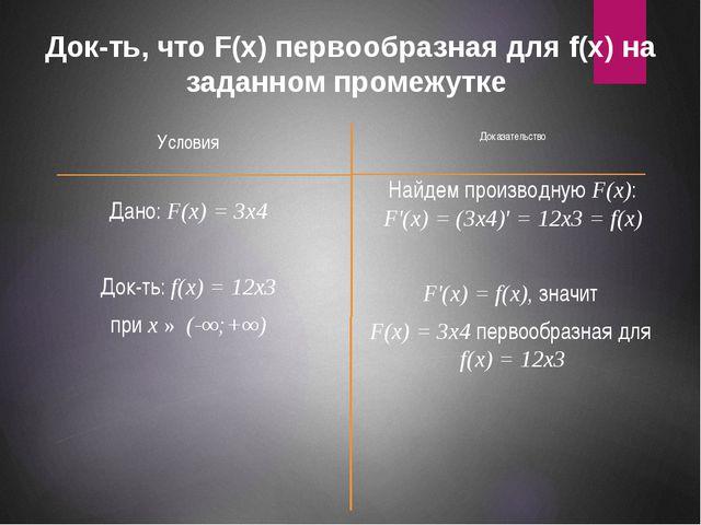 Док-ть, что F(x) первообразная для f(x) на заданном промежутке Условия Дано:...