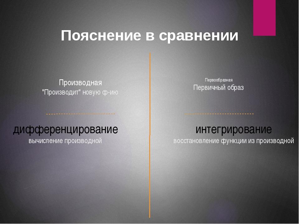 """Пояснение в сравнении Производная """"Производит"""" новую ф-ию Первообразная Перви..."""