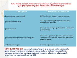 Типы уроков и используемые на них различные педагогические технологии дляфор