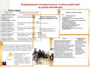 Формирование познавательных учебных действий на уроках математики Типы задач