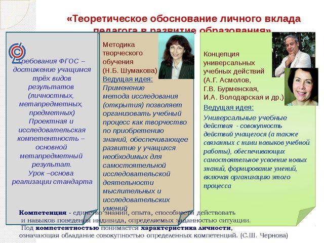 «Теоретическое обоснование личного вклада педагога в развитие образования» Ко...