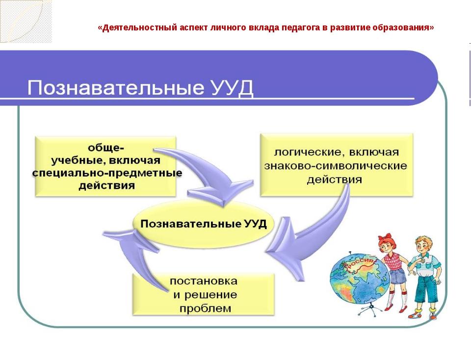 «Деятельностный аспект личного вклада педагога в развитие образования»