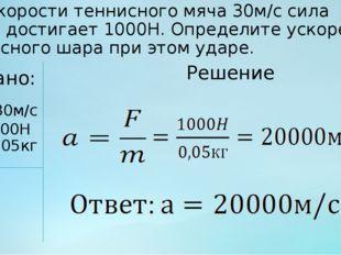 При скорости теннисного мяча 30м/с сила удара достигает 1000Н. Определите уск