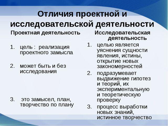 Отличия проектной и исследовательской деятельности Проектная деятельность цел...