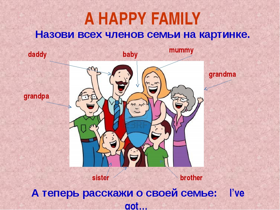 A HAPPY FAMILY Назови всех членов семьи на картинке. mummy grandma baby daddy...
