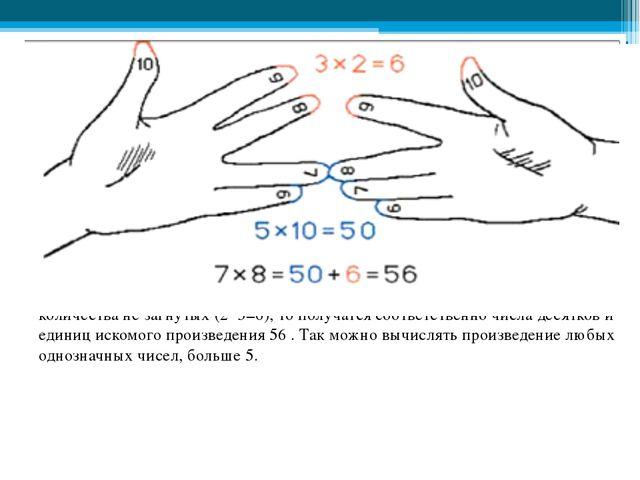 Умножение на пальцах Древнерусский способ умножения на пальцах является одним...
