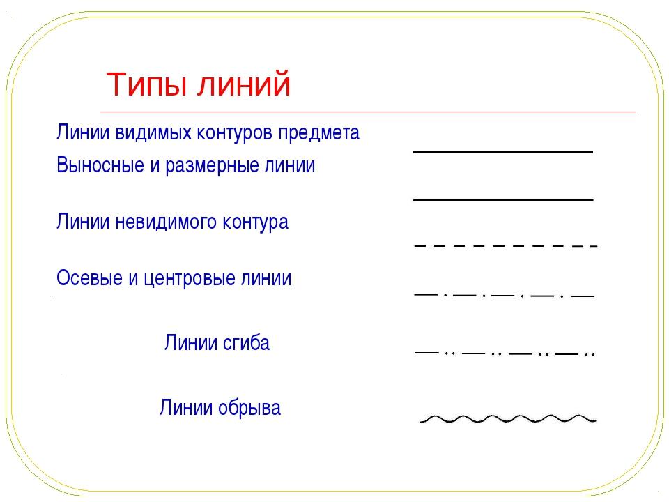 Типы линий Линии видимых контуров предмета Выносные и размерные линии Линии н...