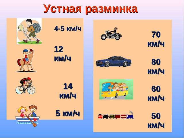 Устная разминка  4-5 км/ч  12 км/ч  14 км/ч  5 км/ч  70 км/ч  80 км/ч...