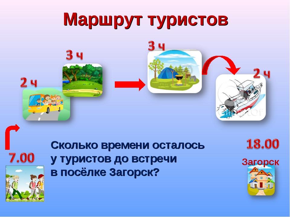 Маршрут туристов Сколько времени осталось у туристов до встречи в посёлке Заг...