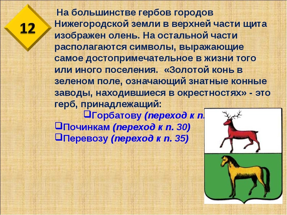 На большинстве гербов городов Нижегородской земли в верхней части щита изобр...