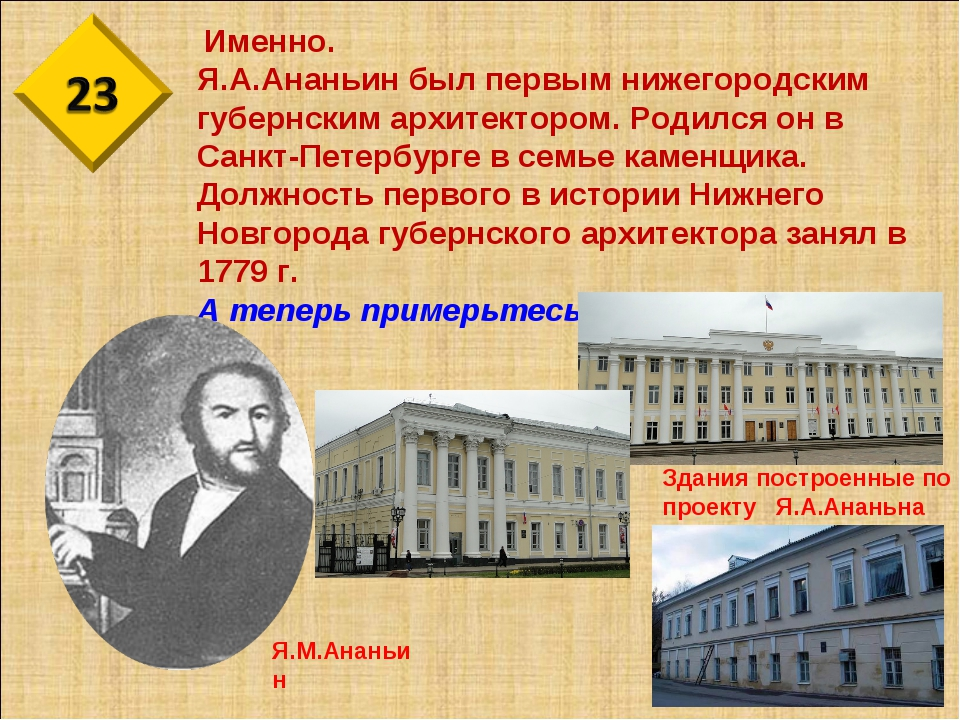 Именно. Я.А.Ананьин был первым нижегородским губернским архитектором. Родилс...
