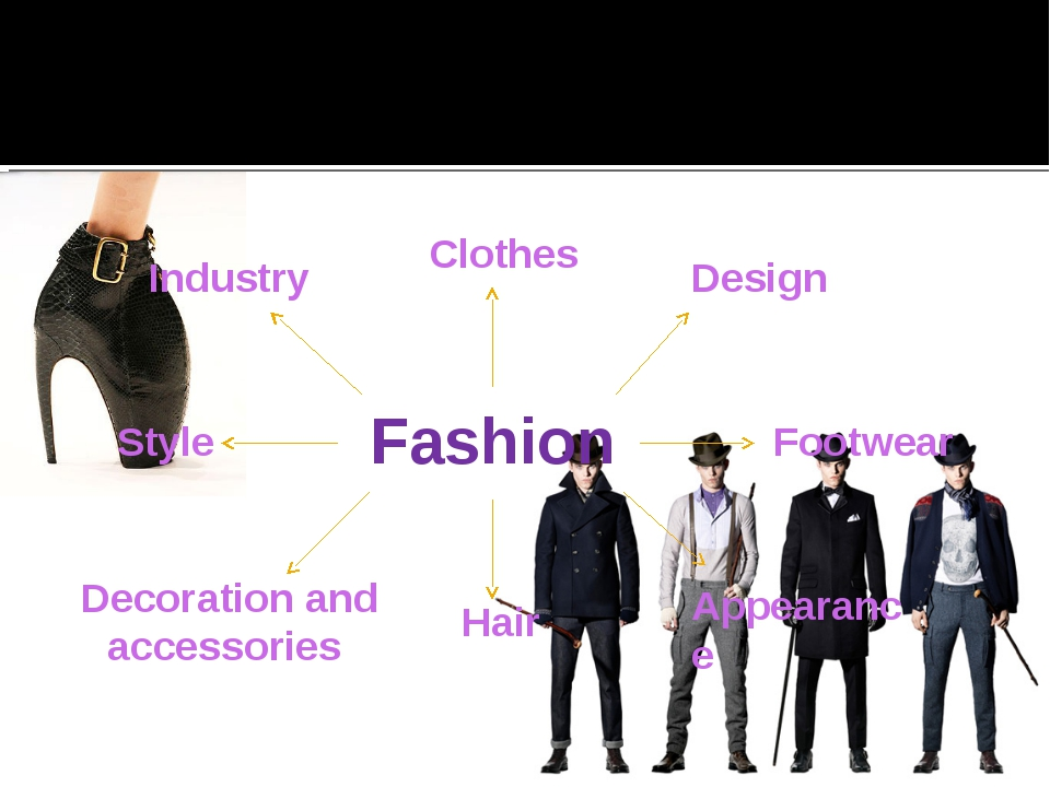 Fashion Industry Clothes Design Footwear Appearance Hair Decoration and acces...