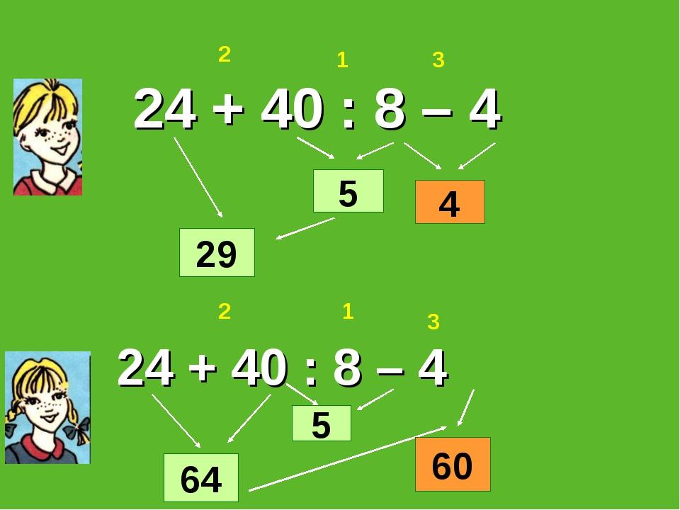 24 + 40 : 8 – 4 64 24 + 40 : 8 – 4 1 2 3 1 2 3 5 5 29 4 60