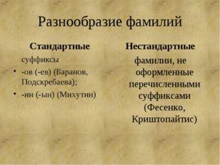 Разнообразие фамилий Стандартные суффиксы -ов (-ев) (Баранов, Подскребаева);