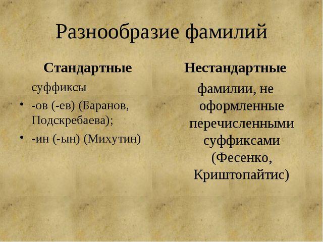 Разнообразие фамилий Стандартные суффиксы -ов (-ев) (Баранов, Подскребаева);...