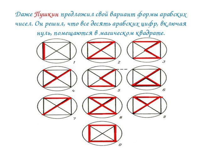 Даже Пушкин предложил свой вариант формы арабских чисел. Он решил, что все д...