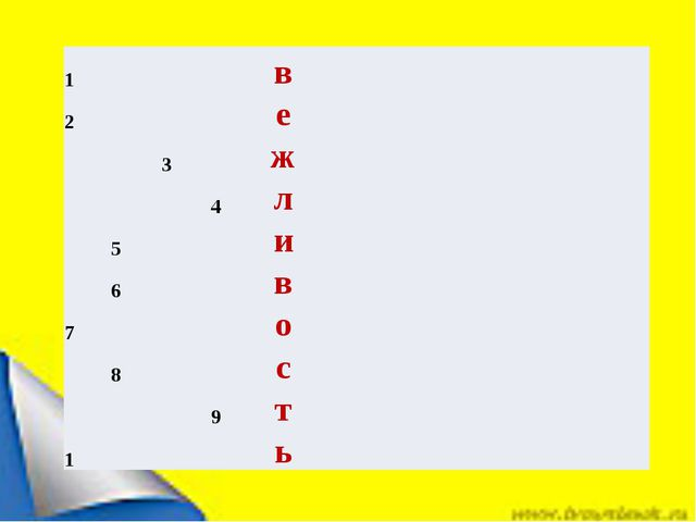 1 в 2 е 3 ж 4 л 5 и 6 в 7 о 8 с 9 т 1 ь