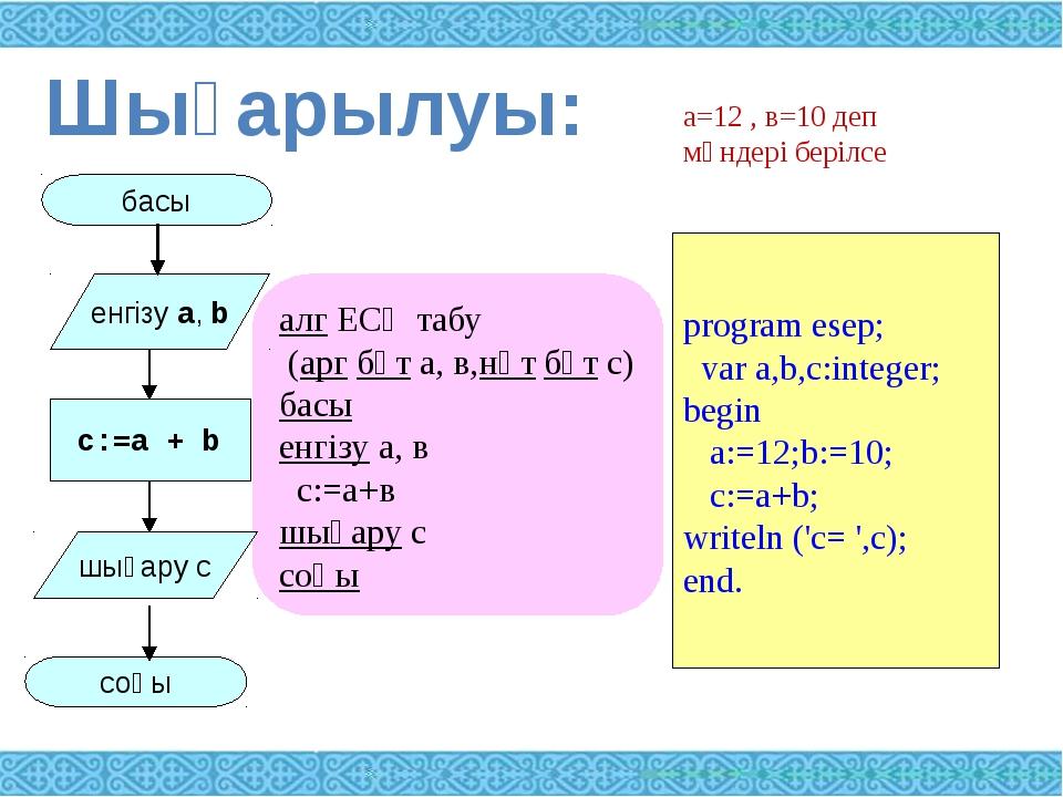Ұзындығы а-ға тең, ені в-болатын тіктөртбұрыштың ауданын анықтайтын алгоритмі...