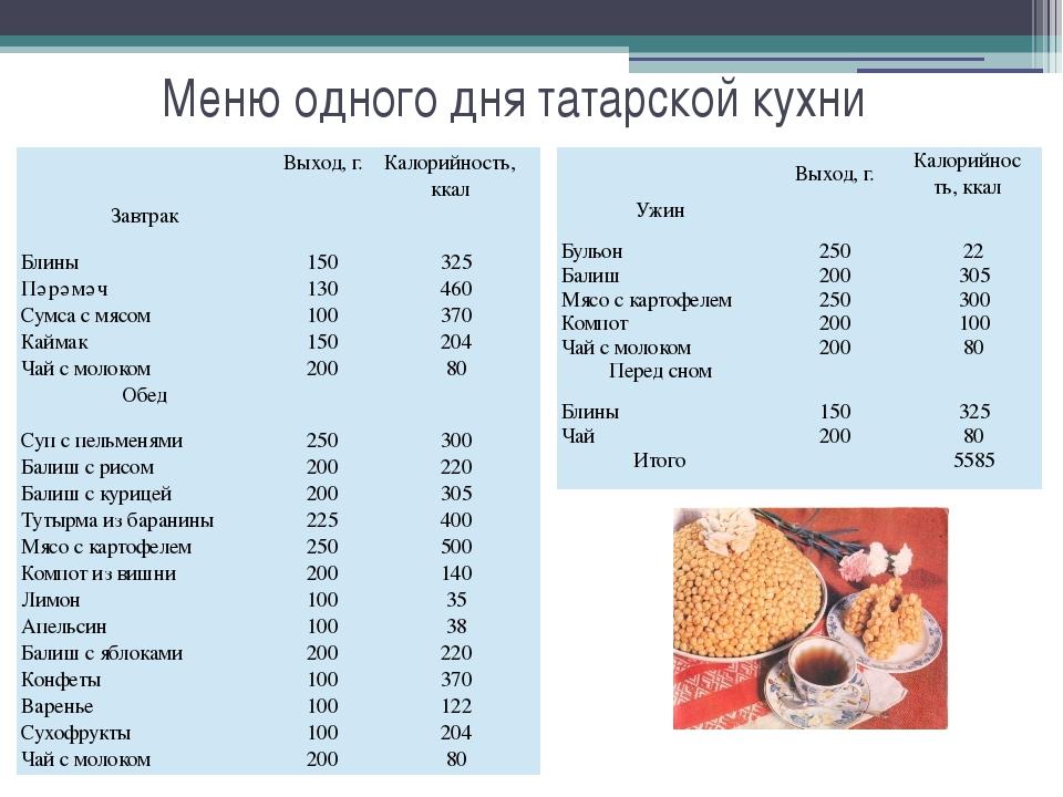 Меню одного дня татарской кухни Выход,г. Калорийность, ккал Ужин Бульон 250 2...