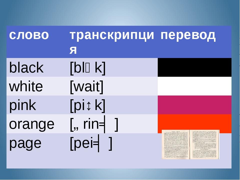 слово транскрипция перевод black [blᵆk] white [wait] pink [piɳk] orange [ɒri...