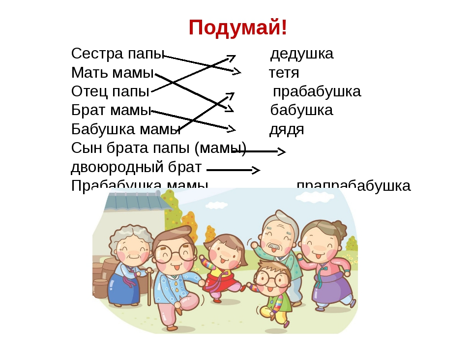 Подумай! Сестра папы дедушка Мать мамы тетя Отец папы прабабушка Брат мамы ба...