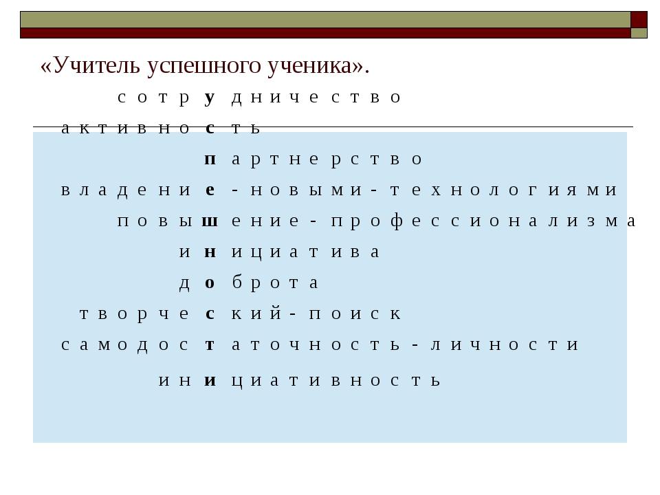 «Учитель успешного ученика». с о т р у д н и ч е с т в о а к т и в н о с т ь...