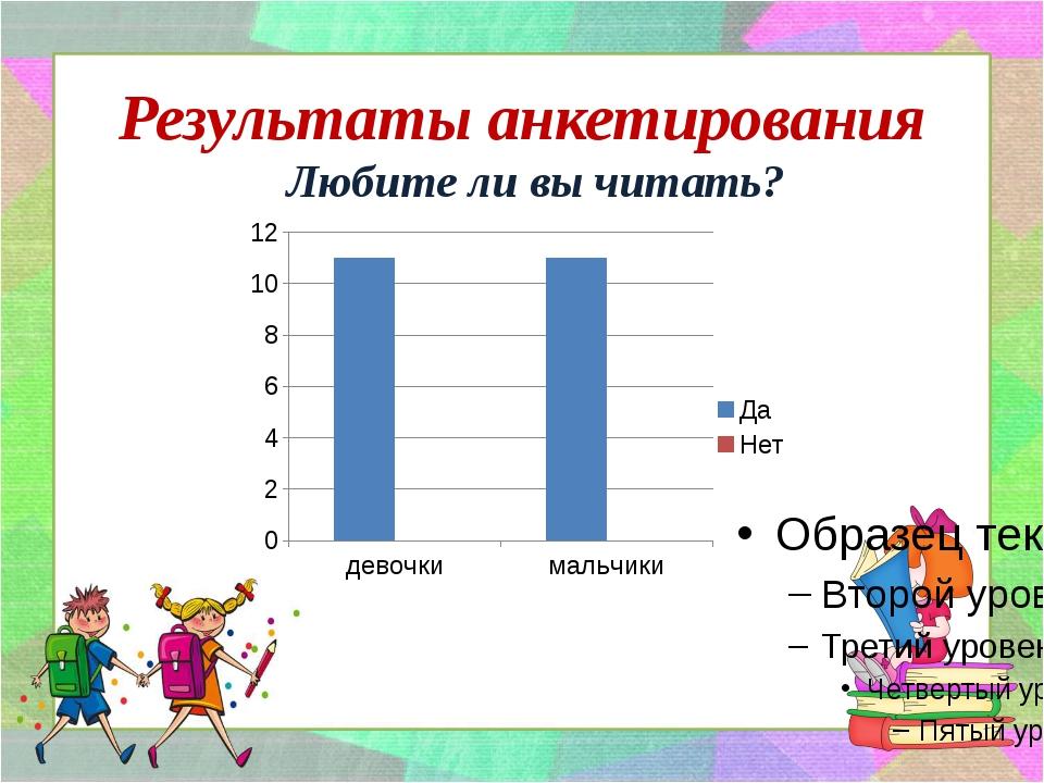 Результаты анкетирования Любите ли вы читать?