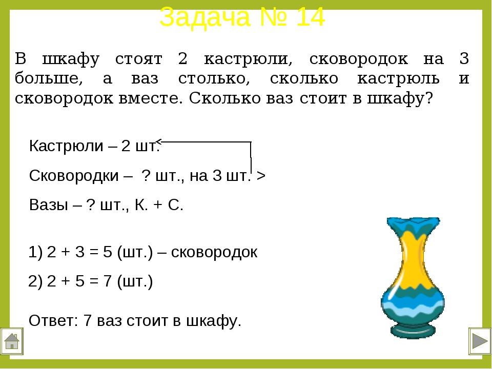 Решение задач по математике 7 класс на