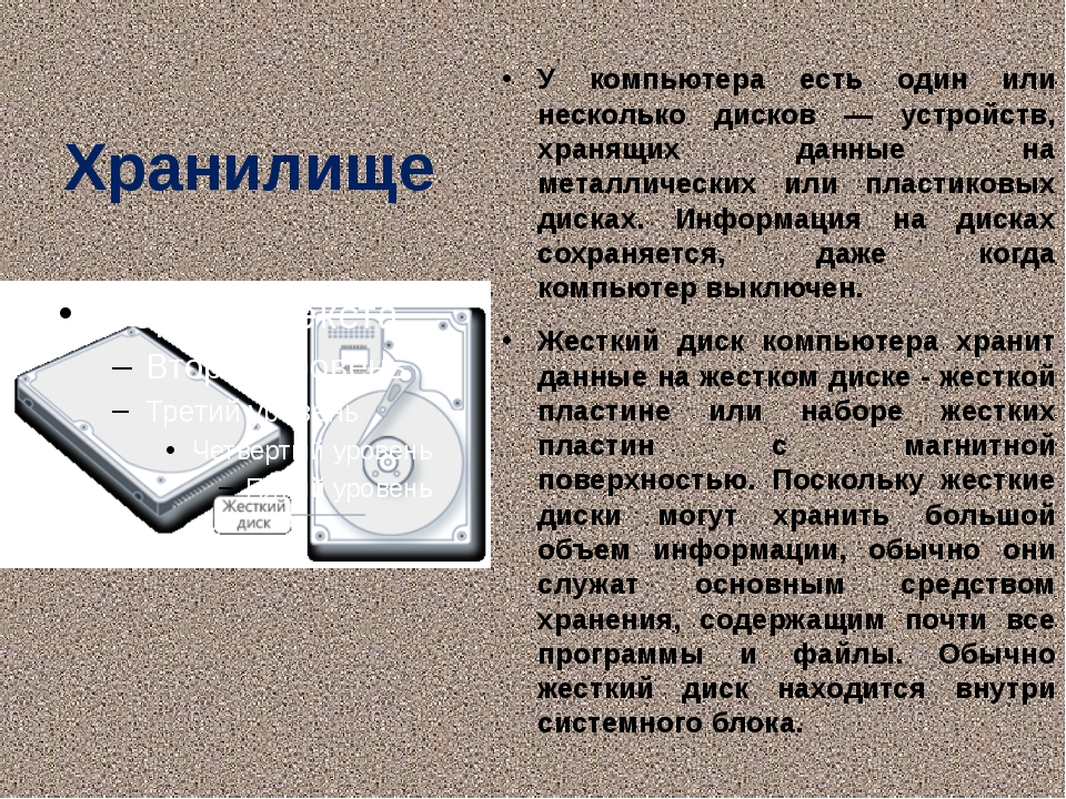 Хранилище У компьютера есть один или несколько дисков — устройств, хранящих д...