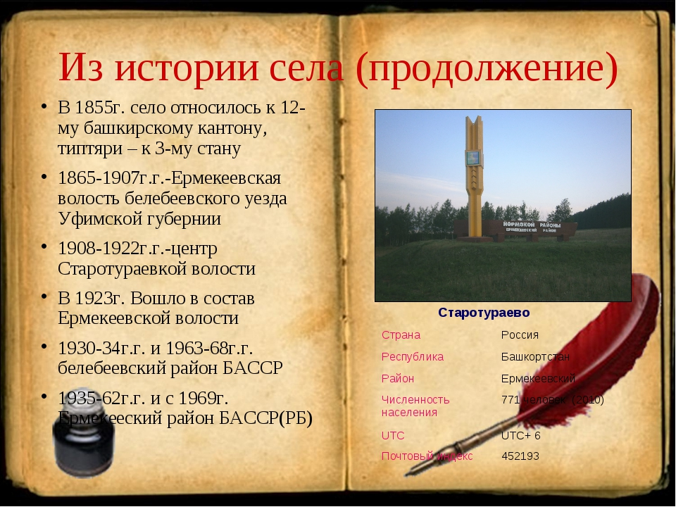 Из истории села (продолжение) В 1855г. село относилось к 12-му башкирскому ка...