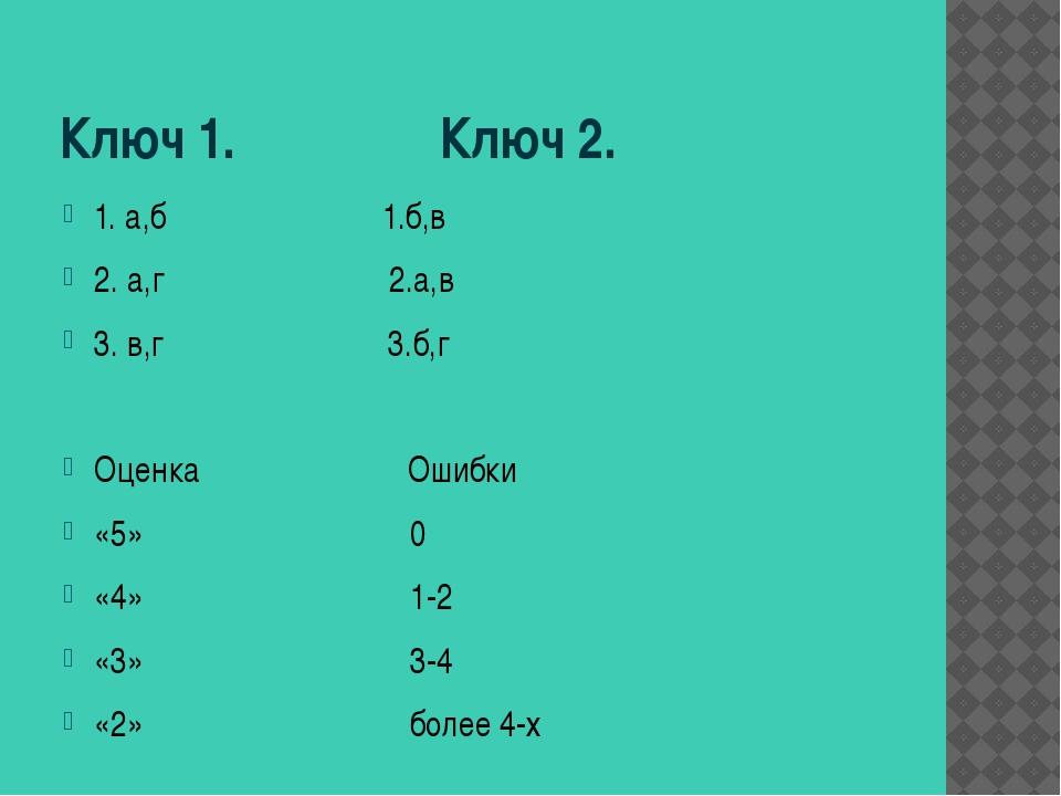 Ключ 1. Ключ 2. 1. а,б 1.б,в 2. а,г 2.а,в 3. в,г 3.б,г Оценка Ошибки «5» 0 «4...