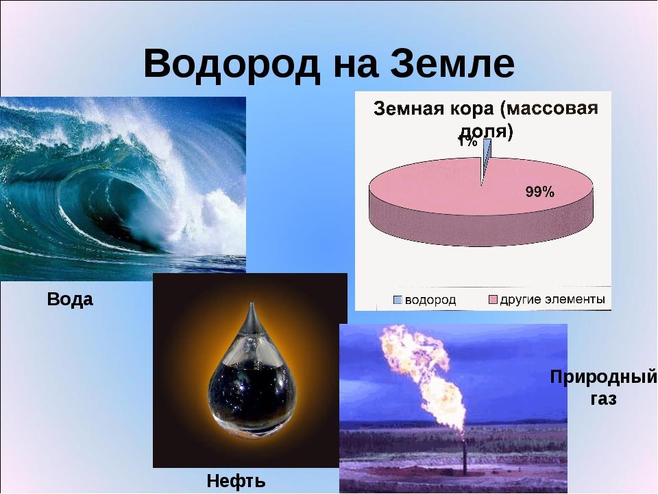 все о водороде с картинками хотелось