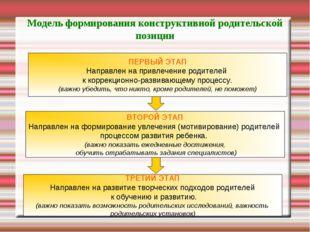 Модель формирования конструктивной родительской позиции ПЕРВЫЙ ЭТАП Направлен