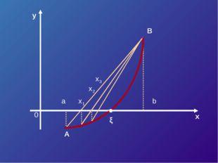 y x 0 a b x1 x2 x3 ξ A B