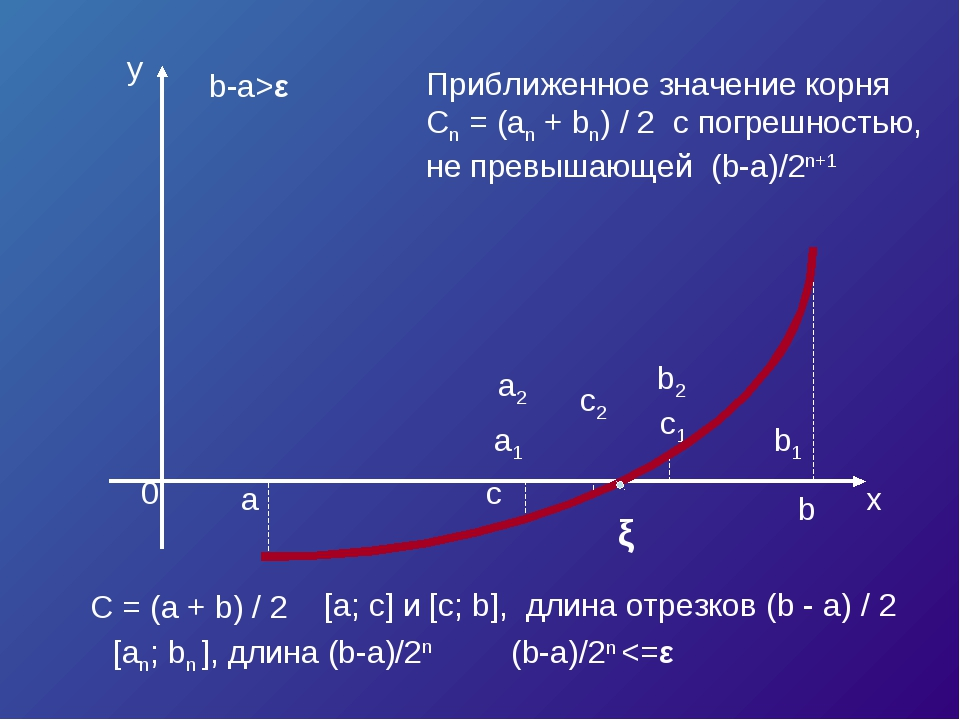 x y a b c C = (a + b) / 2 a1 b1 c1 a2 b2 c2 b-a>ε [a; c] и [c; b], длина отре...