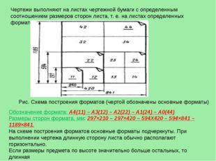 Чертежи выполняют на листах чертежной бумаги с определенным соотношением разм