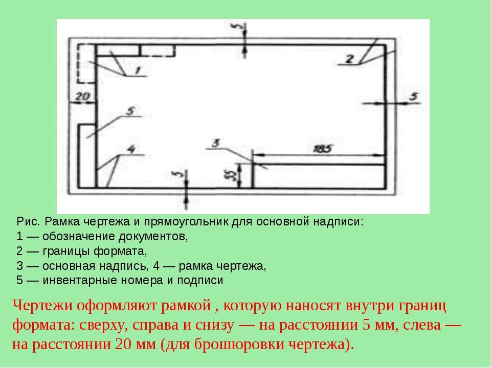 Рис. Рамка чертежа и прямоугольник для основной надписи: 1 — обозначение доку...