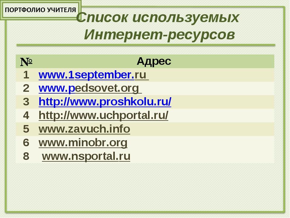 Список используемых Интернет-ресурсов №Адрес 1www.1september.ru 2www.pedso...