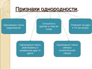 Признаки однородности. Одинаковые члены предложения Относятся к одному и тому