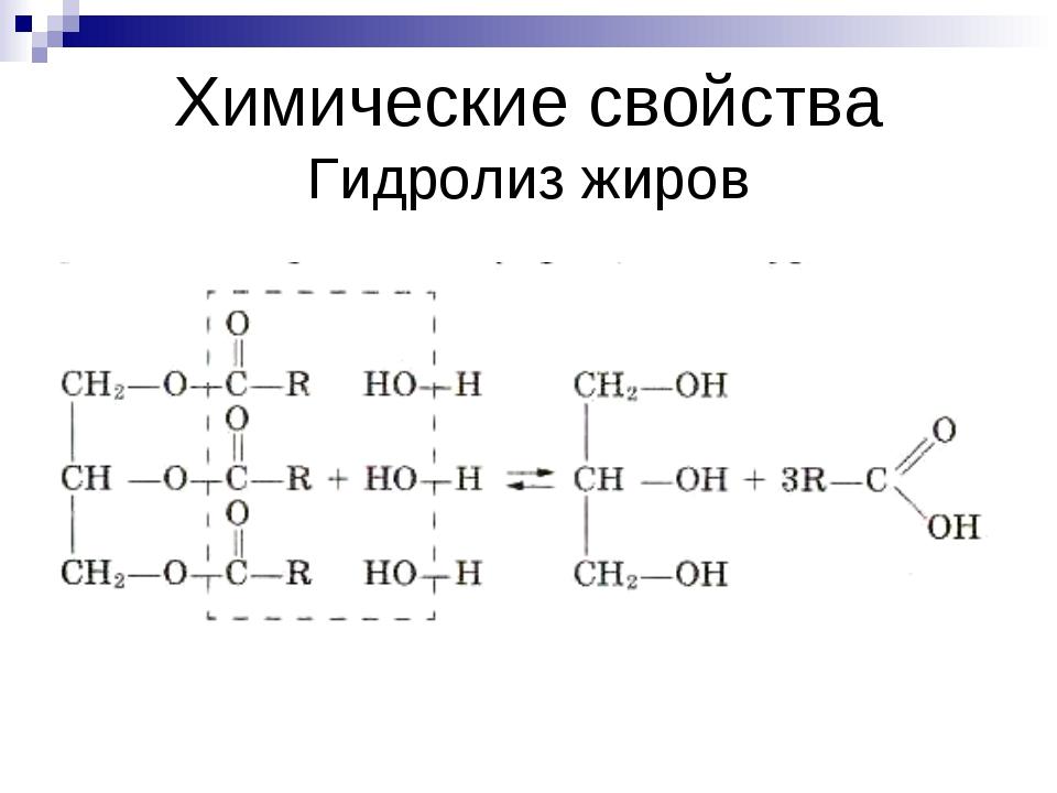 Химические свойства Гидролиз жиров