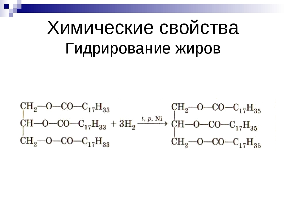 Химические свойства Гидрирование жиров