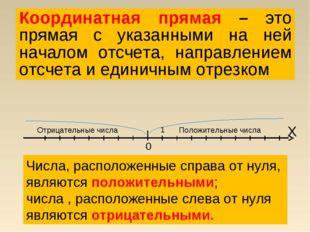 Координатная прямая – это прямая с указанными на ней началом отсчета, направл