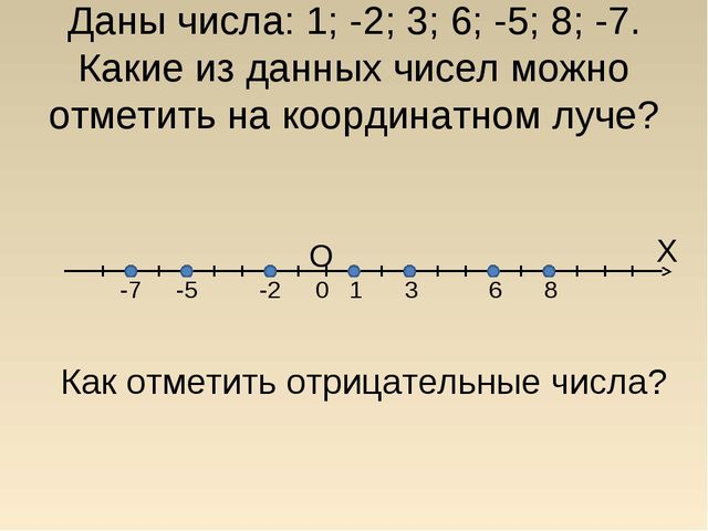 Даны числа: 1; -2; 3; 6; -5; 8; -7. Какие из данных чисел можно отметить на к...