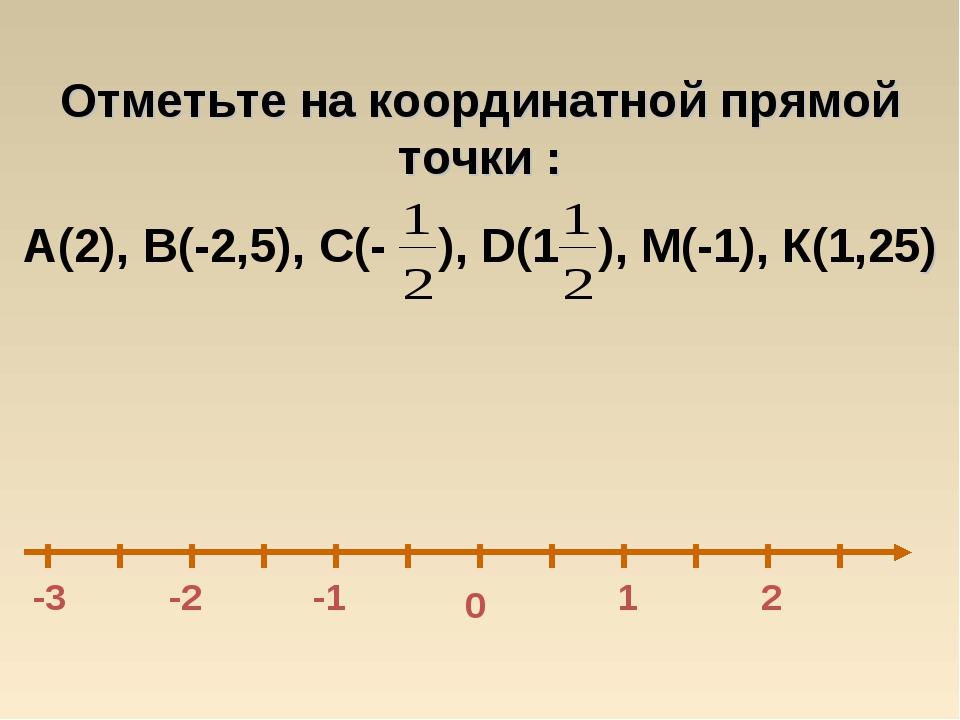 0 -1 1 -3 Отметьте на координатной прямой точки : А(2), В(-2,5), С(- ), D(1 )...